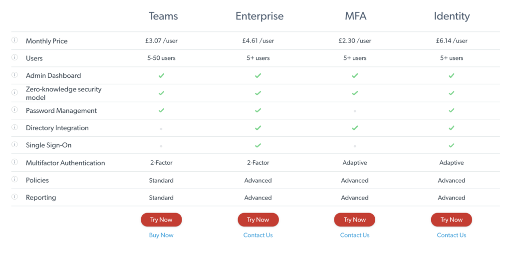 LastPass password manager app premium plans for businesses. Part of the article by Hana Clode Marketing 'LastPass Password Manager - Apps to Make Your Life Easier'.